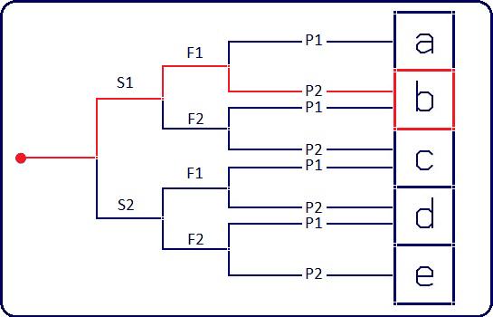 s1f1p2