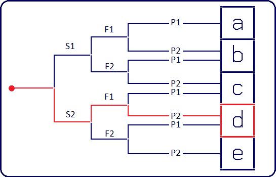 s2f1p2